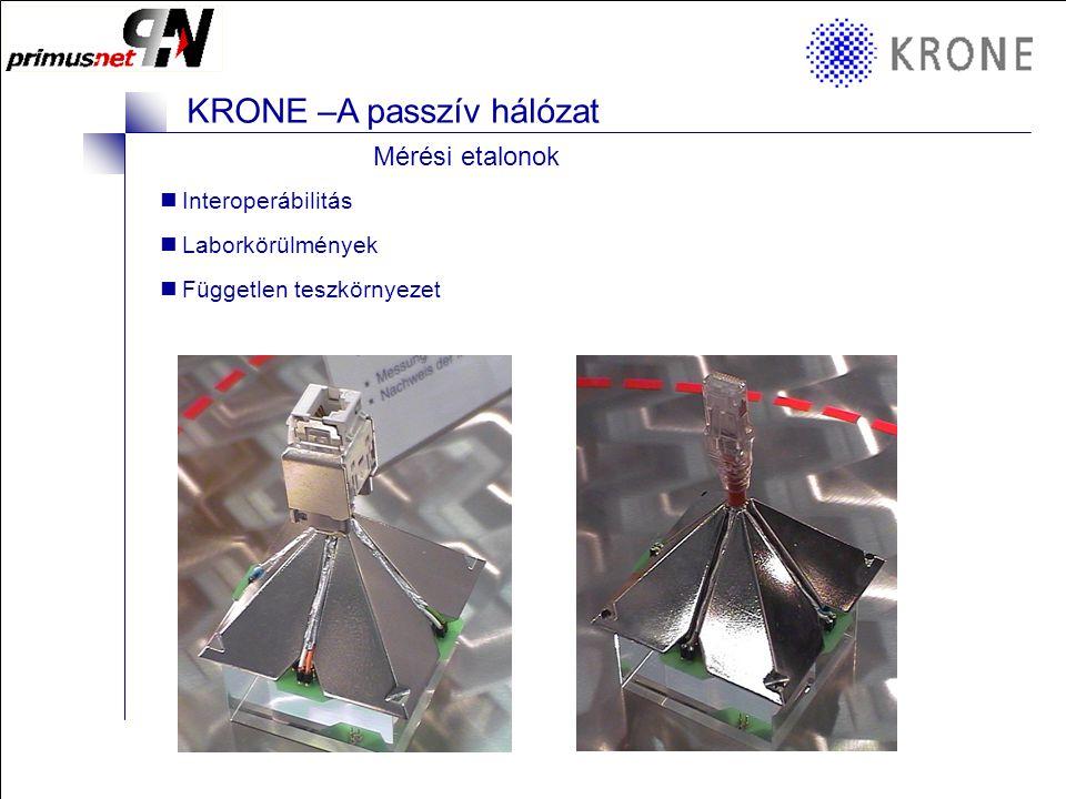 KRONE 3/98 Folie 6 KRONE –A passzív hálózat Powersum NEXT - PS-NEXT PS-NEXT: egy érpáron fellépő áthallás, miközben mind a 3 másik árpáron adás folyik.