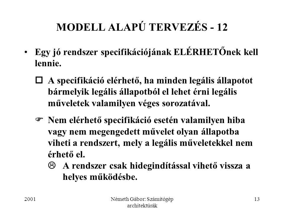 2001Németh Gábor: Számítógép architektúrák 13 MODELL ALAPÚ TERVEZÉS - 12 Egy jó rendszer specifikációjának ELÉRHETŐnek kell lennie.  A specifikáció e