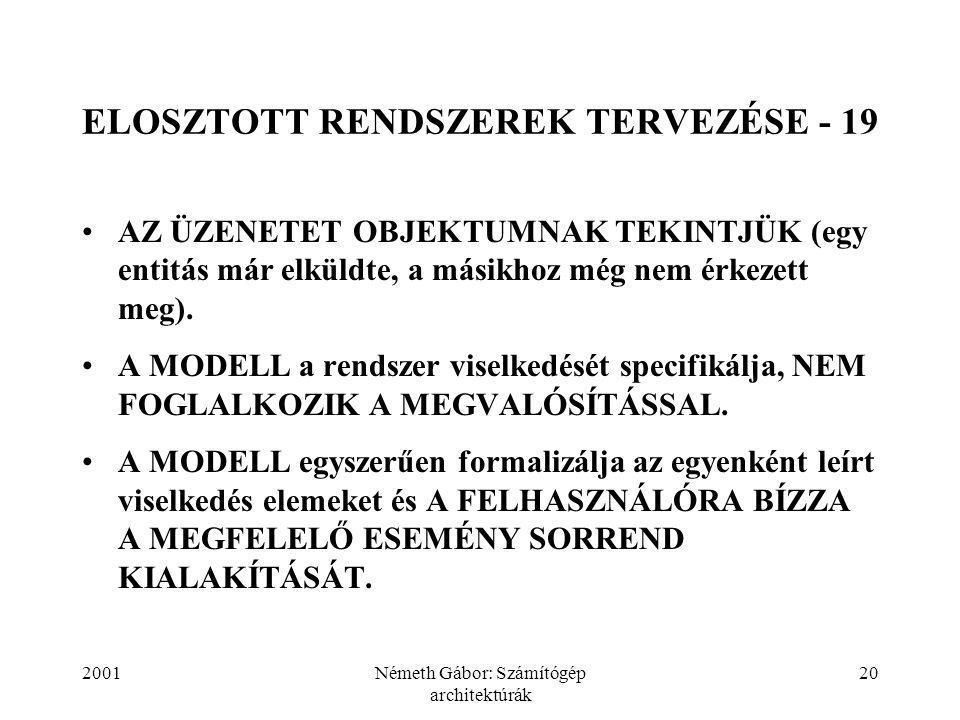 2001Németh Gábor: Számítógép architektúrák 20 ELOSZTOTT RENDSZEREK TERVEZÉSE - 19 AZ ÜZENETET OBJEKTUMNAK TEKINTJÜK (egy entitás már elküldte, a másikhoz még nem érkezett meg).