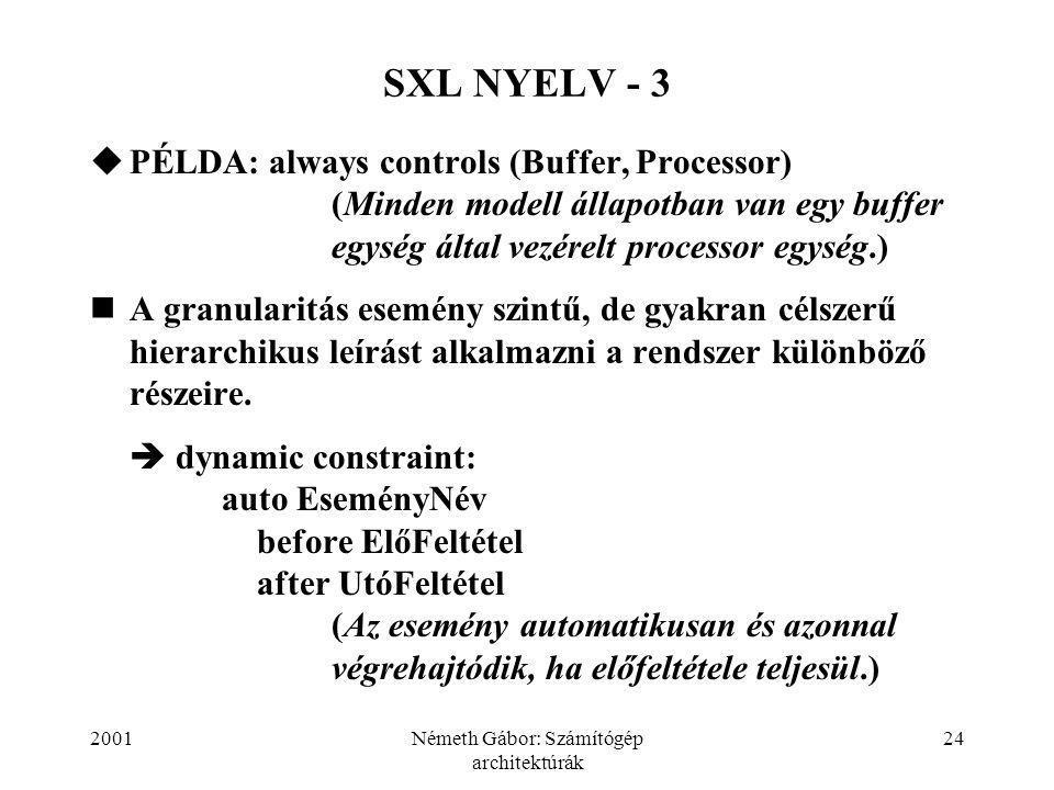 2001Németh Gábor: Számítógép architektúrák 24 SXL NYELV - 3  PÉLDA: always controls (Buffer, Processor)  (Minden modell állapotban van egy buffer egység által vezérelt processor egység.) A granularitás esemény szintű, de gyakran célszerű hierarchikus leírást alkalmazni a rendszer különböző részeire.