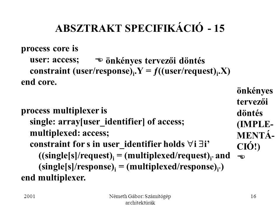 2001Németh Gábor: Számítógép architektúrák 16 ABSZTRAKT SPECIFIKÁCIÓ - 15 process core is user: access; constraint (user/response) i.Y = ƒ((user/request) i.X) end core.