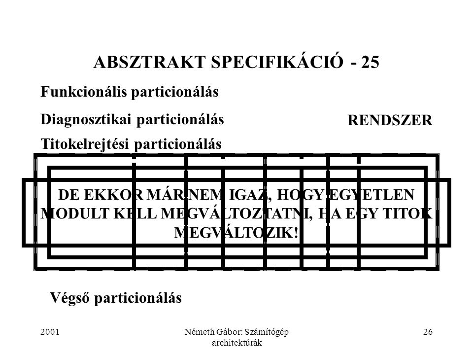 2001Németh Gábor: Számítógép architektúrák 26 ABSZTRAKT SPECIFIKÁCIÓ - 25 Funkcionális particionálás RENDSZER Diagnosztikai particionálás Titokelrejtési particionálás Végső particionálás DE EKKOR MÁR NEM IGAZ, HOGY EGYETLEN MODULT KELL MEGVÁLTOZTATNI, HA EGY TITOK MEGVÁLTOZIK!