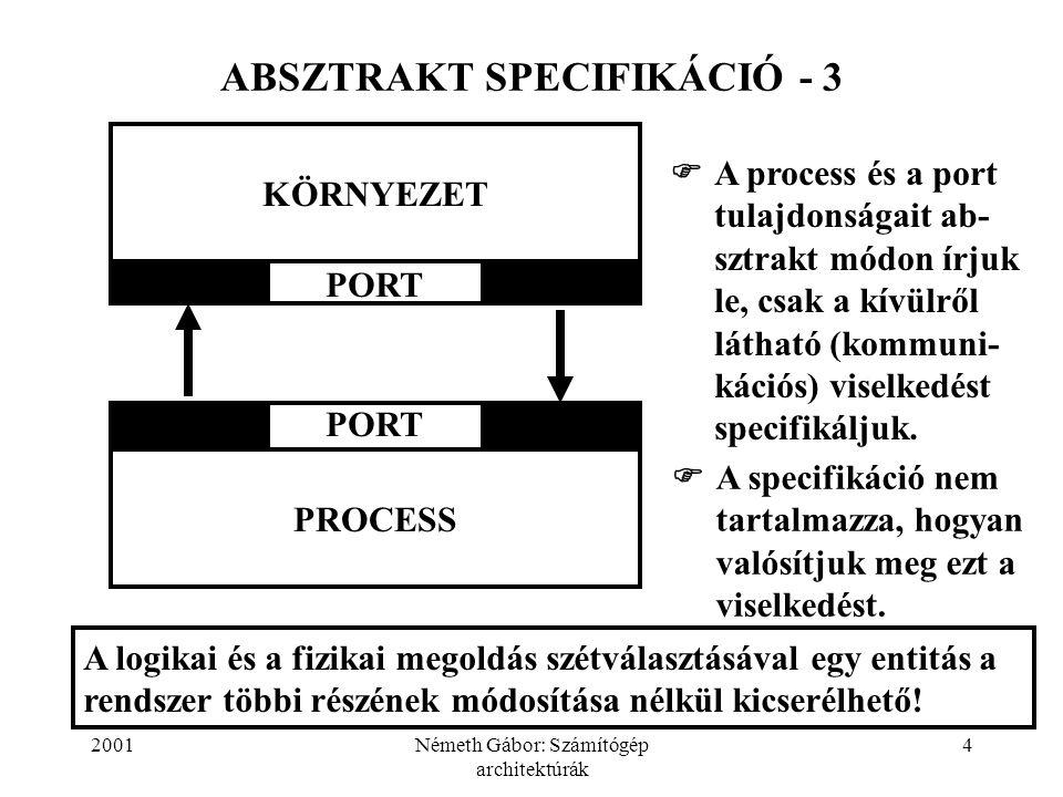 2001Németh Gábor: Számítógép architektúrák 4 ABSZTRAKT SPECIFIKÁCIÓ - 3 KÖRNYEZET PROCESS PORT  A process és a port tulajdonságait ab- sztrakt módon írjuk le, csak a kívülről látható (kommuni- kációs) viselkedést specifikáljuk.