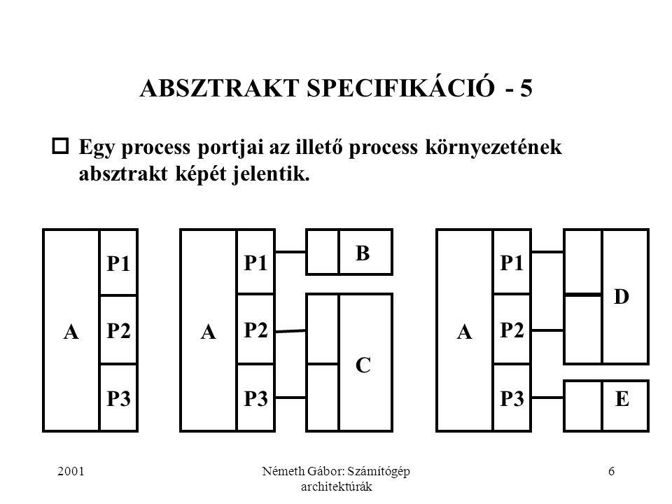 2001Németh Gábor: Számítógép architektúrák 27 ABSZTRAKT SPECIFIKÁCIÓ - 26 PÉLDA: stack modul BEMENET EGYMÁSRA- HATÁS TÍPUSKIMENETKIVÉTEL pushs_ integer túlcsordulás popsg_ integerüres  Megsérti a minimalitás követel- ményét (a stack tartalmának felfelé mozgatását kombinálja a stack legfelső elemének vizsgálatával).