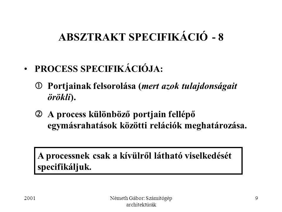 2001Németh Gábor: Számítógép architektúrák 40 ABSZTRAKT SPECIFIKÁCIÓ - 39 /*R2: nem veszik el üzenet az átvitel során*/  (a  A)  (b  B): a  b; /*R3: nem keletkezik üzenet a linkben*/  (b  B)  (a  A): a  b; /*R4: nincs üzenet duplikálás*/  [(a  A), (b 1, b 2  B)]: [(a  b 1 )  (a  b 2 )]  (b 1  b 2 ); /*R5: az üzenet tartalmát megőrzi*/  [(a  A), (b  B)]: ƒ 2 (in/a) i  (out/b) i end link.