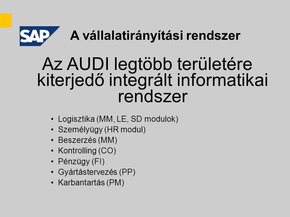 A vállalatirányítási rendszer Az AUDI legtöbb területére kiterjedő integrált informatikai rendszer Logisztika (MM, LE, SD modulok) Személyügy (HR modul) Beszerzés (MM) Kontrolling (CO) Pénzügy (FI) Gyártástervezés (PP) Karbantartás (PM)