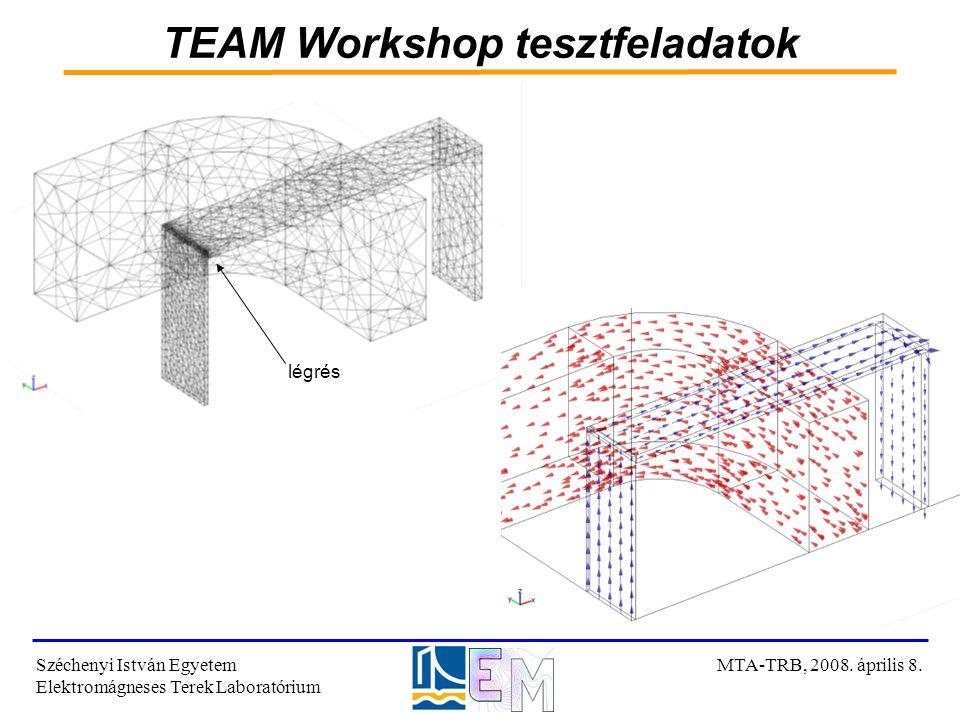 TEAM Workshop tesztfeladatok légrés Széchenyi István Egyetem Elektromágneses Terek Laboratórium MTA-TRB, 2008. április 8.