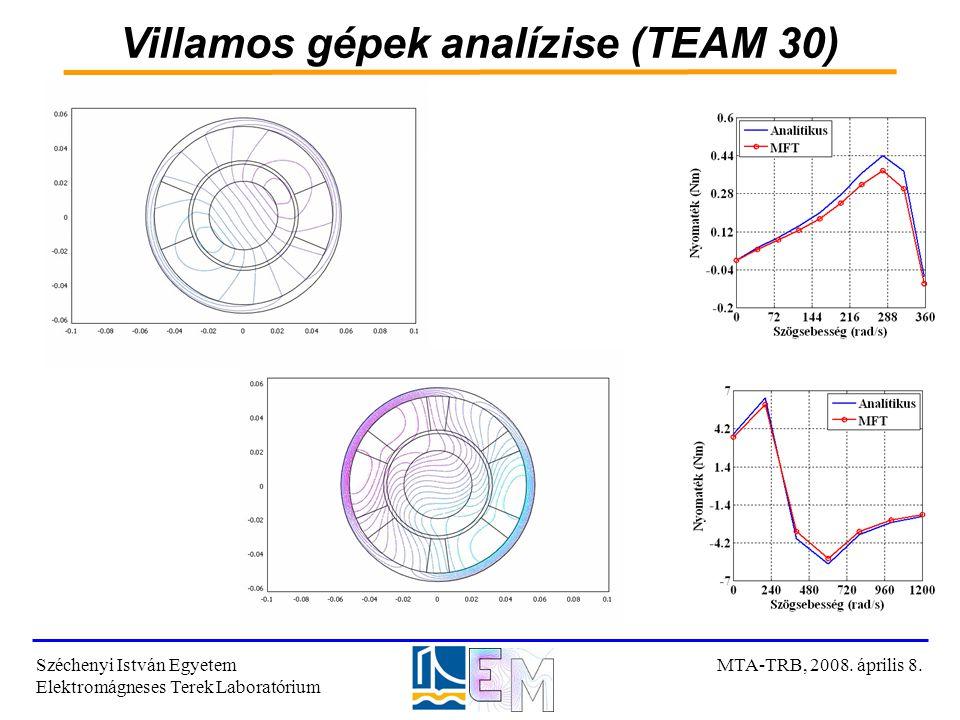 Villamos gépek analízise (TEAM 30) Széchenyi István Egyetem Elektromágneses Terek Laboratórium MTA-TRB, 2008. április 8.