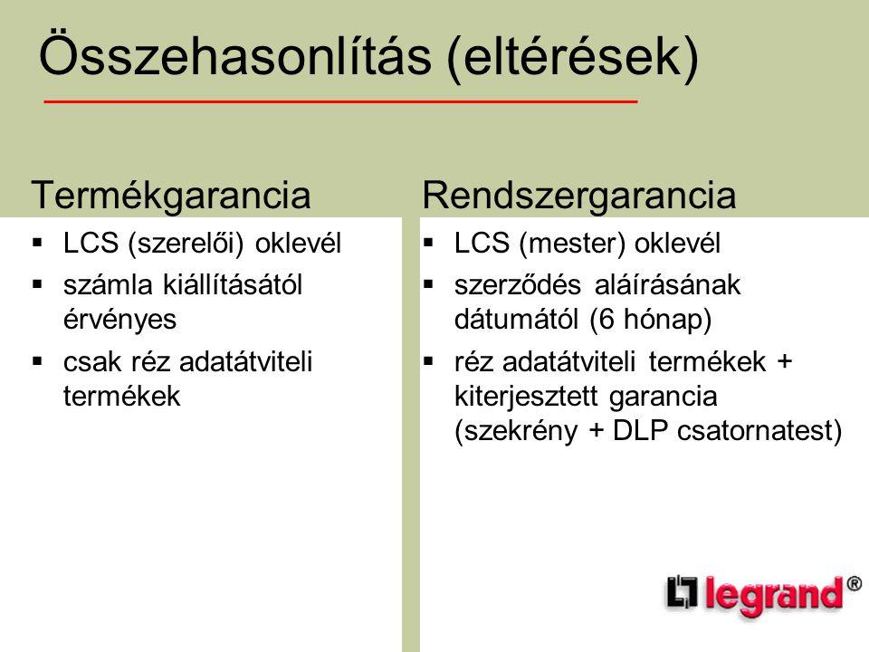 Összehasonlítás (eltérések) Termékgarancia  LCS (szerelői) oklevél  számla kiállításától érvényes  csak réz adatátviteli termékek Rendszergarancia  LCS (mester) oklevél  szerződés aláírásának dátumától (6 hónap)  réz adatátviteli termékek + kiterjesztett garancia (szekrény + DLP csatornatest)