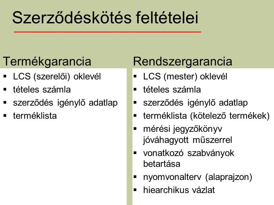 Termékgarancia  LCS (szerelői) oklevél  tételes számla  szerződés igénylő adatlap  terméklista Rendszergarancia  LCS (mester) oklevél  tételes számla  szerződés igénylő adatlap  terméklista (kötelező termékek)  mérési jegyzőkönyv jóváhagyott műszerrel  vonatkozó szabványok betartása  nyomvonalterv (alaprajzon)  hiearchikus vázlat Szerződéskötés feltételei