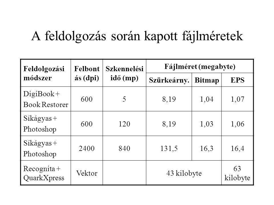 A feldolgozás során kapott fájlméretek Feldolgozási módszer Felbont ás (dpi) Szkennelési idő (mp) Fájlméret (megabyte) Szürkeárny.BitmapEPS DigiBook +