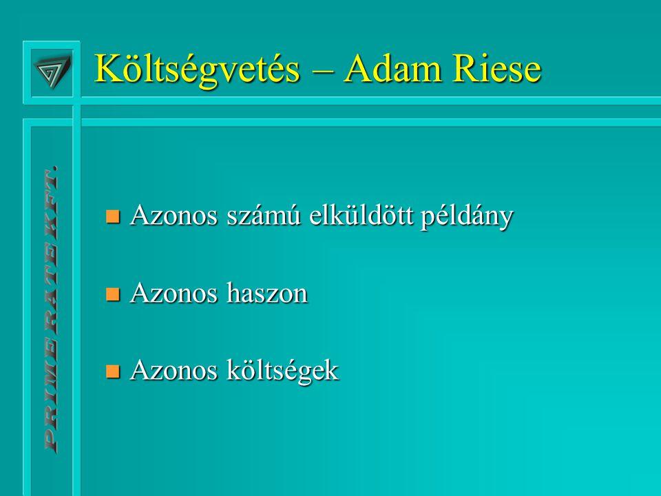 Költségvetés – Adam Riese Nyereség/ válasz: 150 €, Ktsg/db: 0,5 € nem perszonalizált, 2,0 € perszonalizált Küldemény száma Válasz aránya KöltségekNyereség Azonos számú elküldött példány modellje Perszonalizált10.0005,0%20.00075.000 Nem perszonalizált 10.0001,0%5.00015.000 Azonos haszon modellje Perszonalizált1.0005,0%2.0007.500 Nem perszonalizált 5.0001,0%2.5007.500 Azonos költségek modellje Perszonalizált2.5005,0%5.00018.750 Nem perszonalizált 10.0001,0%5.00015.000