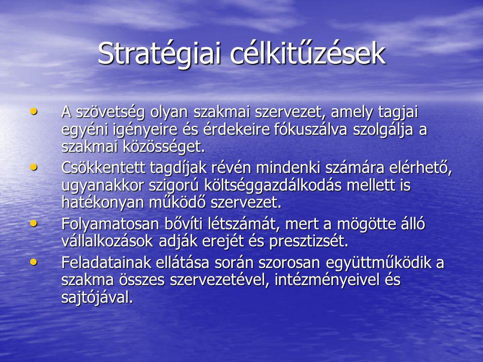 Stratégiai célkitűzések A szövetség olyan szakmai szervezet, amely tagjai egyéni igényeire és érdekeire fókuszálva szolgálja a szakmai közösséget.