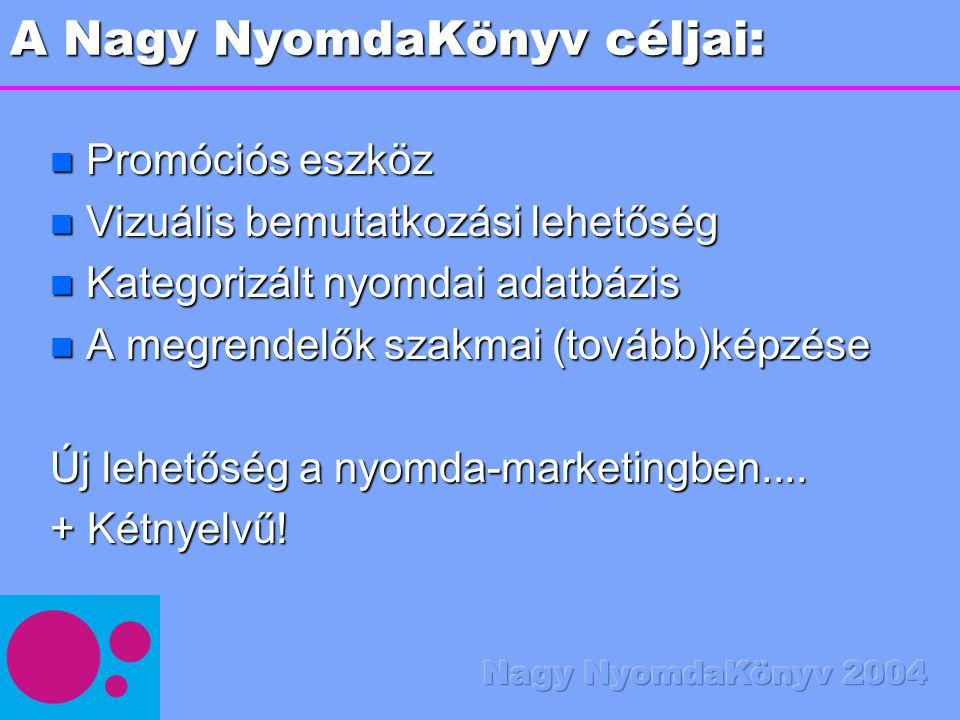 A Nagy NyomdaKönyv céljai: n Promóciós eszköz n Vizuális bemutatkozási lehetőség n Kategorizált nyomdai adatbázis n A megrendelők szakmai (tovább)képzése Új lehetőség a nyomda-marketingben....