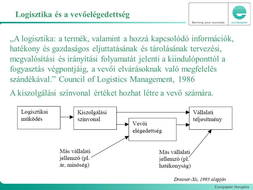 """Europapier Hungária Logisztika és a vevőelégedettség """"A logisztika: a termék, valamint a hozzá kapcsolódó információk, hatékony és gazdaságos eljuttatásának és tárolásának tervezési, megvalósítási és irányítási folyamatát jelenti a kiindulóponttól a fogyasztás végpontjáig, a vevői elvárásoknak való megfelelés szándékával. Council of Logistics Management, 1986 A kiszolgálási színvonal értéket hozhat létre a vevő számára."""