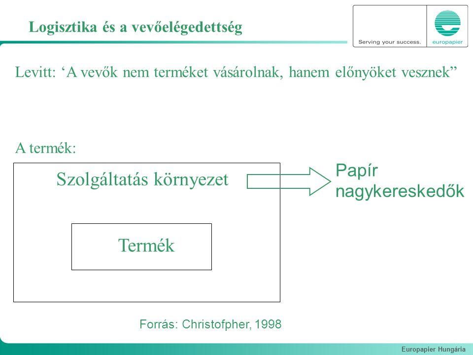 Europapier Hungária Logisztika és a vevőelégedettség Levitt: 'A vevők nem terméket vásárolnak, hanem előnyöket vesznek A termék: Termék Szolgáltatás környezet Forrás: Christofpher, 1998 Papír nagykereskedők