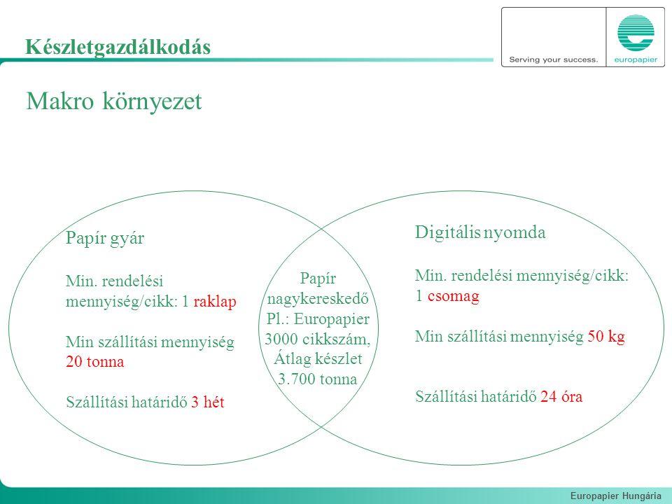 Europapier Hungária Makro környezet Készletgazdálkodás Papír gyár Min. rendelési mennyiség/cikk: 1 raklap Min szállítási mennyiség 20 tonna Szállítási