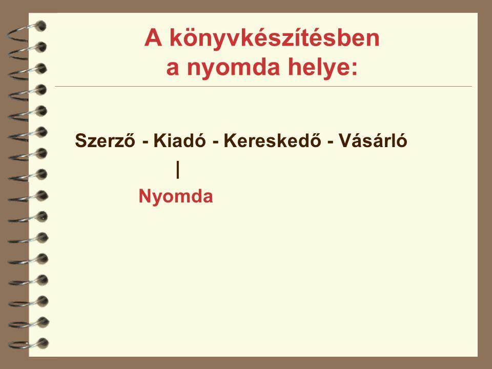 A könyvkészítésben a nyomda helye: Szerző - Kiadó - Kereskedő - Vásárló | Nyomda