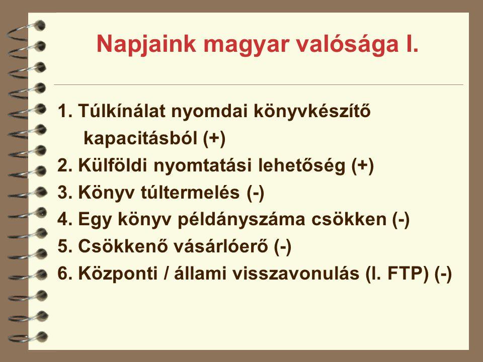 Napjaink magyar valósága I. 1. Túlkínálat nyomdai könyvkészítő kapacitásból (+) 2. Külföldi nyomtatási lehetőség (+) 3. Könyv túltermelés (-) 4. Egy k