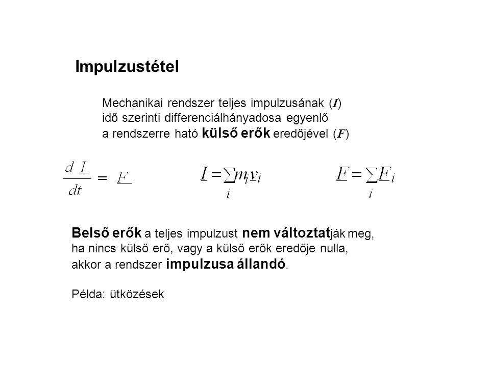 Impulzustétel Mechanikai rendszer teljes impulzusának ( I ) idő szerinti differenciálhányadosa egyenlő a rendszerre ható külső erők eredőjével ( F ) B