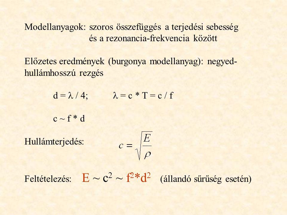 Modellanyagok: szoros összefüggés a terjedési sebesség és a rezonancia-frekvencia között Előzetes eredmények (burgonya modellanyag): negyed- hullámhosszú rezgés d = / 4; = c * T = c / f c ~ f * d Hullámterjedés: Feltételezés: E ~ c 2 ~ f 2 *d 2 (állandó sűrűség esetén)