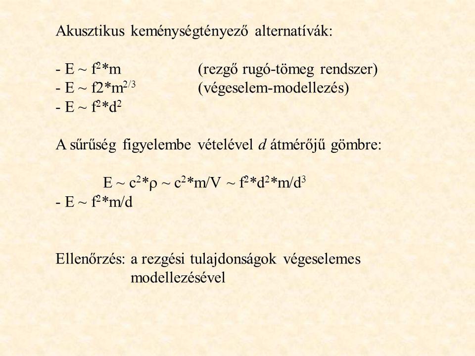 Akusztikus keménységtényező alternatívák: - E ~ f 2 *m(rezgő rugó-tömeg rendszer) - E ~ f2*m 2/3 (végeselem-modellezés) - E ~ f 2 *d 2 A sűrűség figyelembe vételével d átmérőjű gömbre: E ~ c 2 *  ~ c 2 *m/V ~ f 2 *d 2 *m/d 3 - E ~ f 2 *m/d Ellenőrzés: a rezgési tulajdonságok végeselemes modellezésével