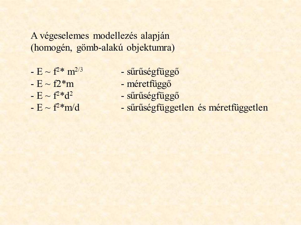A végeselemes modellezés alapján (homogén, gömb-alakú objektumra) - E ~ f 2 * m 2/3 - sűrűségfüggő - E ~ f2*m- méretfüggő - E ~ f 2 *d 2 - sűrűségfüggő - E ~ f 2 *m/d- sűrűségfüggetlen és méretfüggetlen