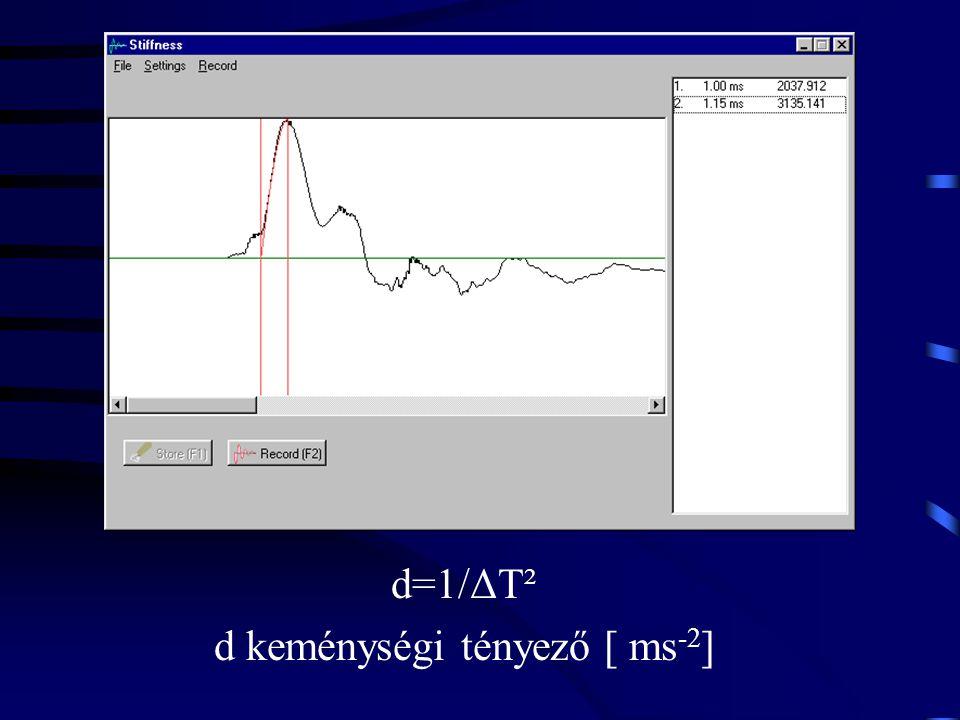 d=1/ΔT² d keménységi tényező [ ms -2 ]