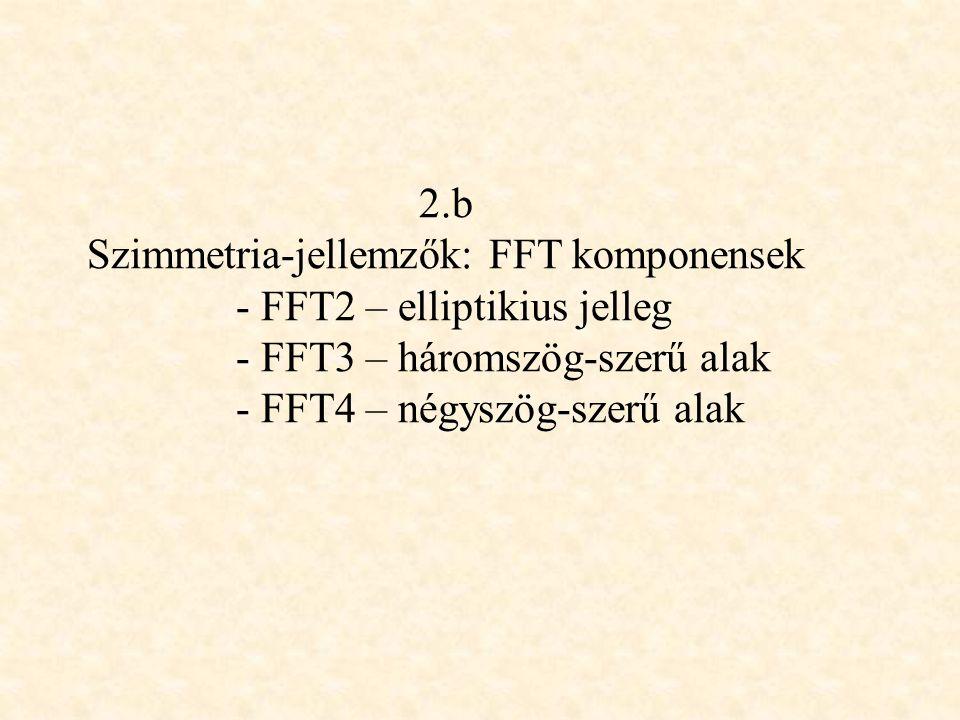 2.b Szimmetria-jellemzők: FFT komponensek - FFT2 – elliptikius jelleg - FFT3 – háromszög-szerű alak - FFT4 – négyszög-szerű alak