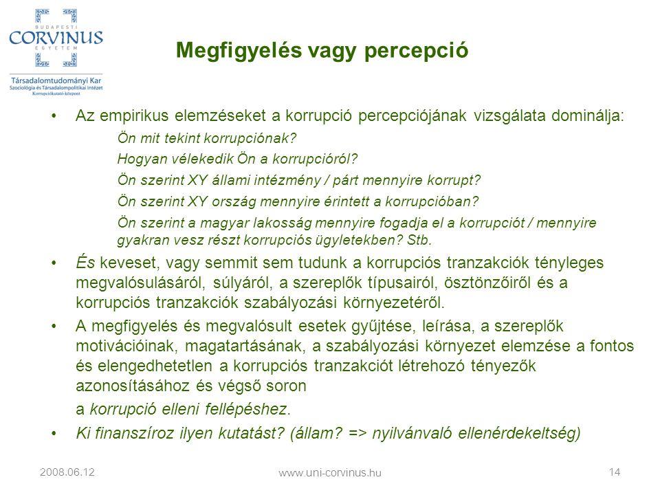 Az empirikus elemzéseket a korrupció percepciójának vizsgálata dominálja: Ön mit tekint korrupciónak.