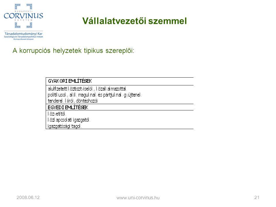 A korrupciós helyzetek tipikus szereplői: 2008.06.12 www.uni-corvinus.hu 21 Vállalatvezetői szemmel