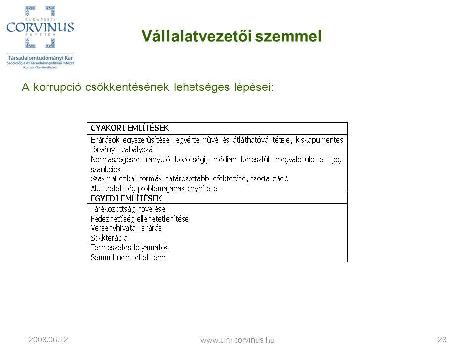 A korrupció csökkentésének lehetséges lépései: 2008.06.12 www.uni-corvinus.hu 23 Vállalatvezetői szemmel