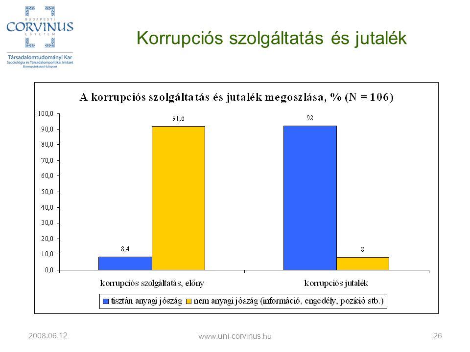 Korrupciós szolgáltatás és jutalék 2008.06. 12 26 www.uni-corvinus.hu