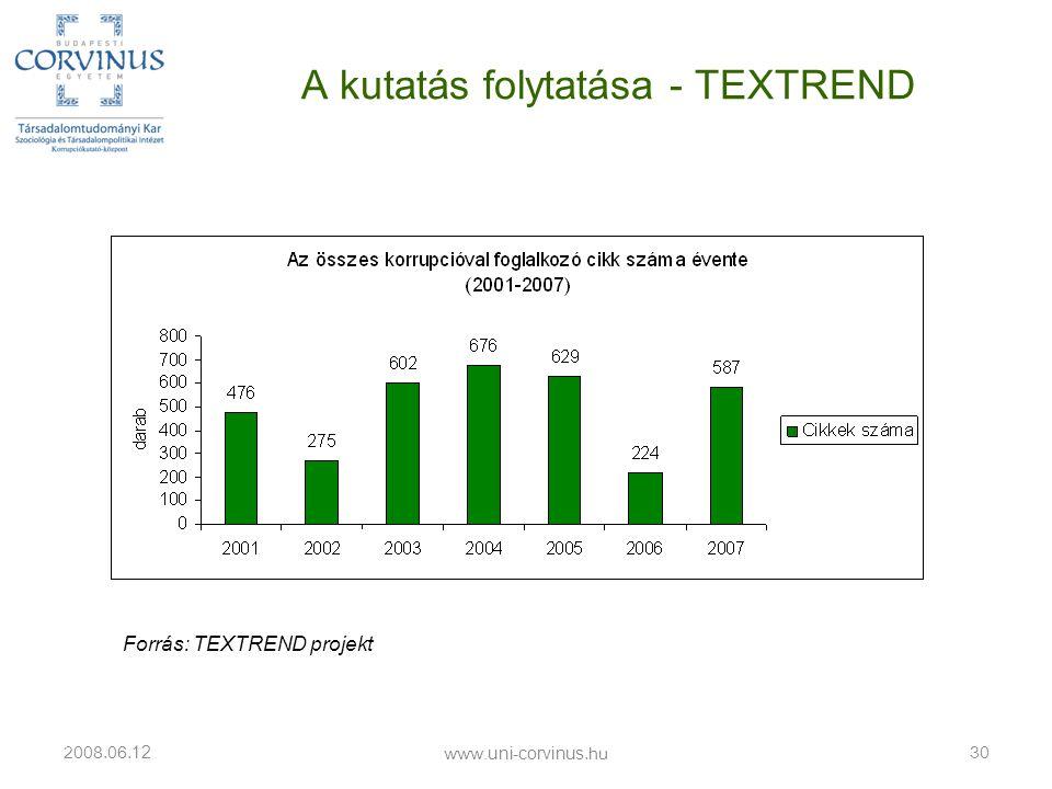 A kutatás folytatása - TEXTREND 2008.06. 12 30 Forrás: TEXTREND projekt www.uni-corvinus.hu