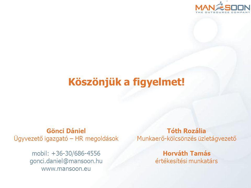 Köszönjük a figyelmet! Gönci Dániel Ügyvezető igazgató – HR megoldások mobil: +36-30/686-4556 gonci.daniel@mansoon.hu www.mansoon.eu Tóth Rozália Munk