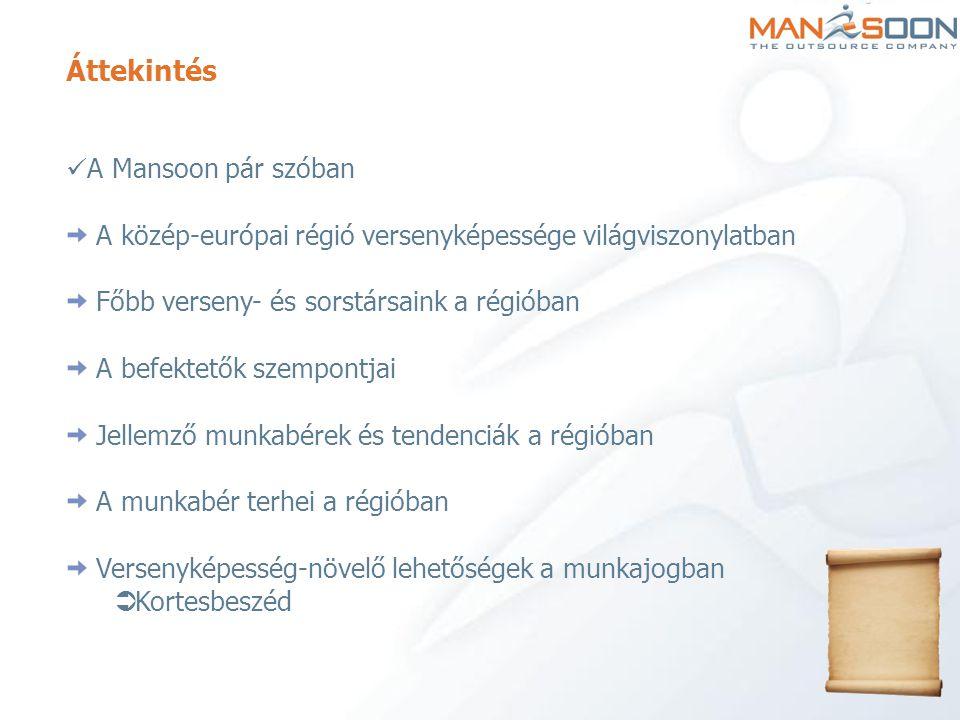 A Mansoonról pár szóban magyar tulajdon szellemi munkaerő-kölcsönzés, -közvetítés, fejvadászat szervezeti tanácsadás, cafeteria rendszerek komplett tevékenység kiszervezés (pl.
