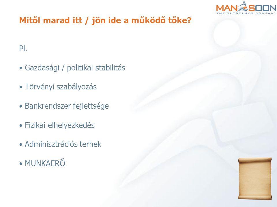 II.Főbb verseny- és sorstársaink a régióban 5. Doing business rangsor 2007 Lengyelország – Nr.