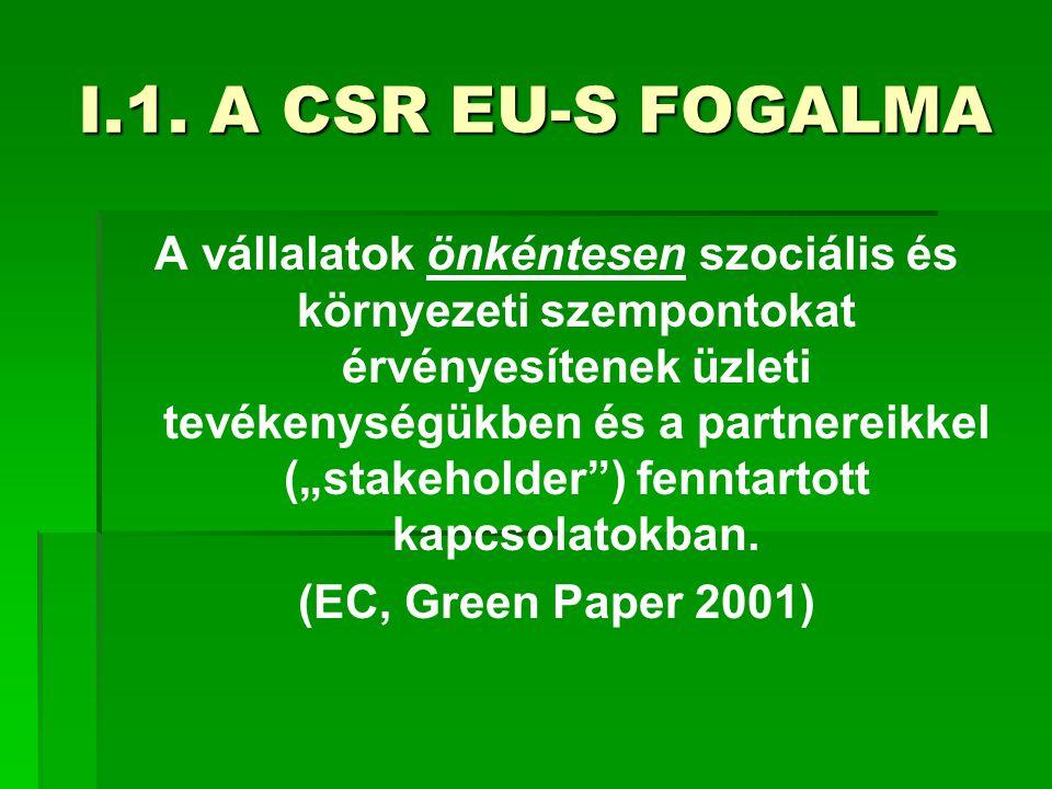 """I.1. A CSR EU-S FOGALMA A vállalatok önkéntesen szociális és környezeti szempontokat érvényesítenek üzleti tevékenységükben és a partnereikkel (""""stake"""