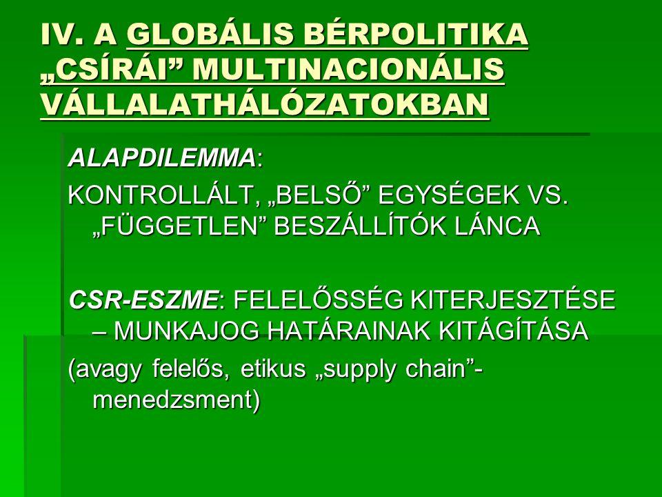 """IV. A GLOBÁLIS BÉRPOLITIKA """"CSÍRÁI"""" MULTINACIONÁLIS VÁLLALATHÁLÓZATOKBAN ALAPDILEMMA: KONTROLLÁLT, """"BELSŐ"""" EGYSÉGEK VS. """"FÜGGETLEN"""" BESZÁLLÍTÓK LÁNCA"""