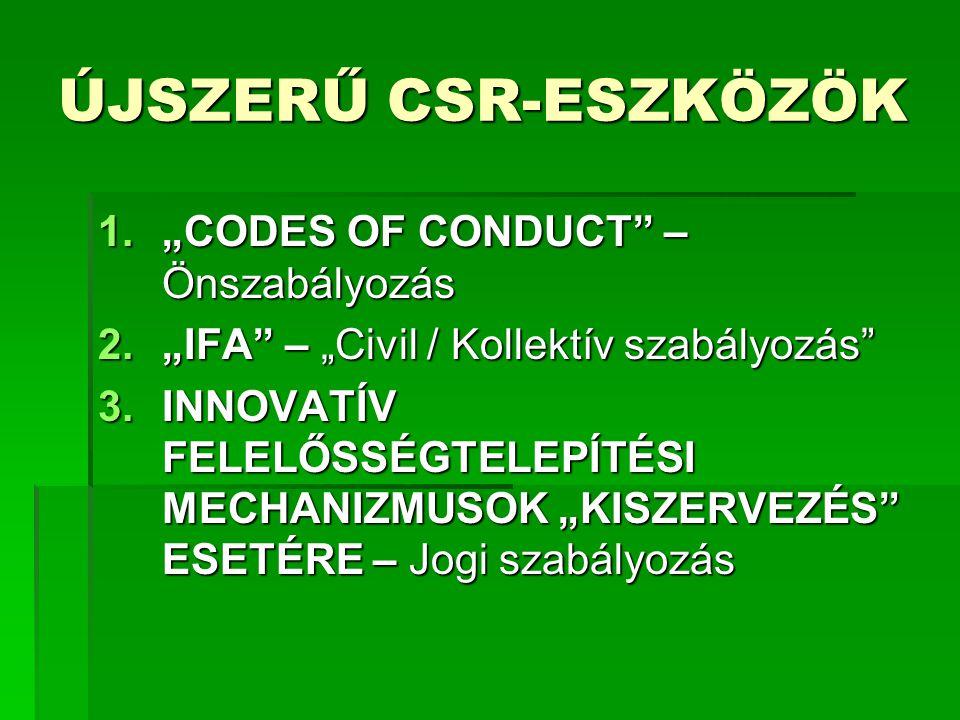 """ÚJSZERŰ CSR-ESZKÖZÖK 1.""""CODES OF CONDUCT – Önszabályozás 2.""""IFA – """"Civil / Kollektív szabályozás 3.INNOVATÍV FELELŐSSÉGTELEPÍTÉSI MECHANIZMUSOK """"KISZERVEZÉS ESETÉRE – Jogi szabályozás"""