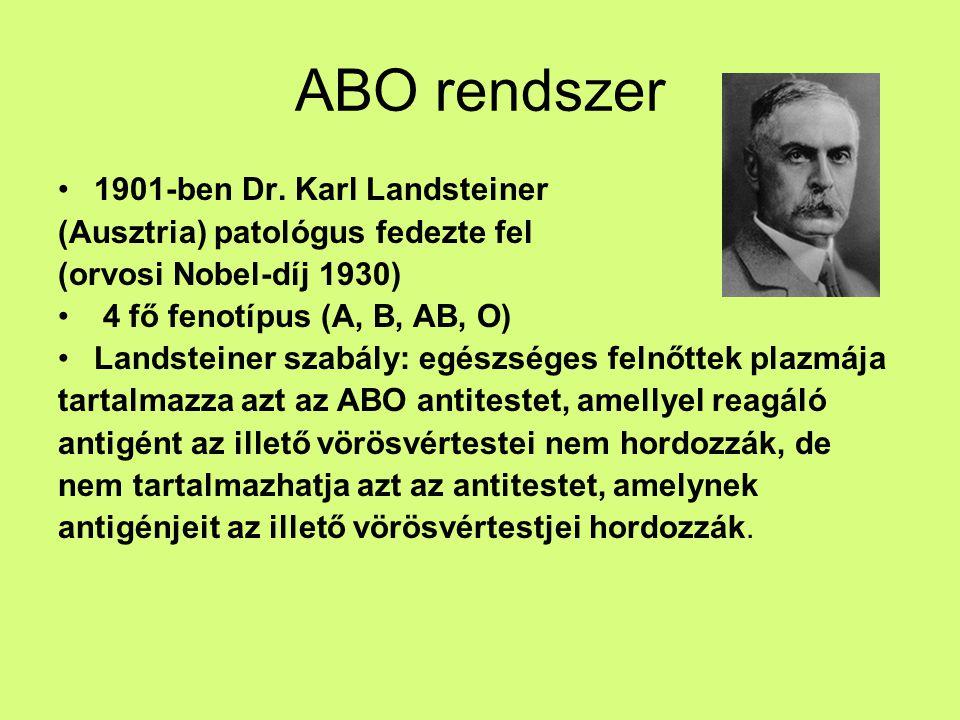 ABO antigén és antitest Az ABO antigének megtalálhatóak a vörösvértesteken és valamennyi szöveti sejten (szervtranszplantáció!), fehérvérsejteken, thrombocytákon Az antitest a plazmában van.