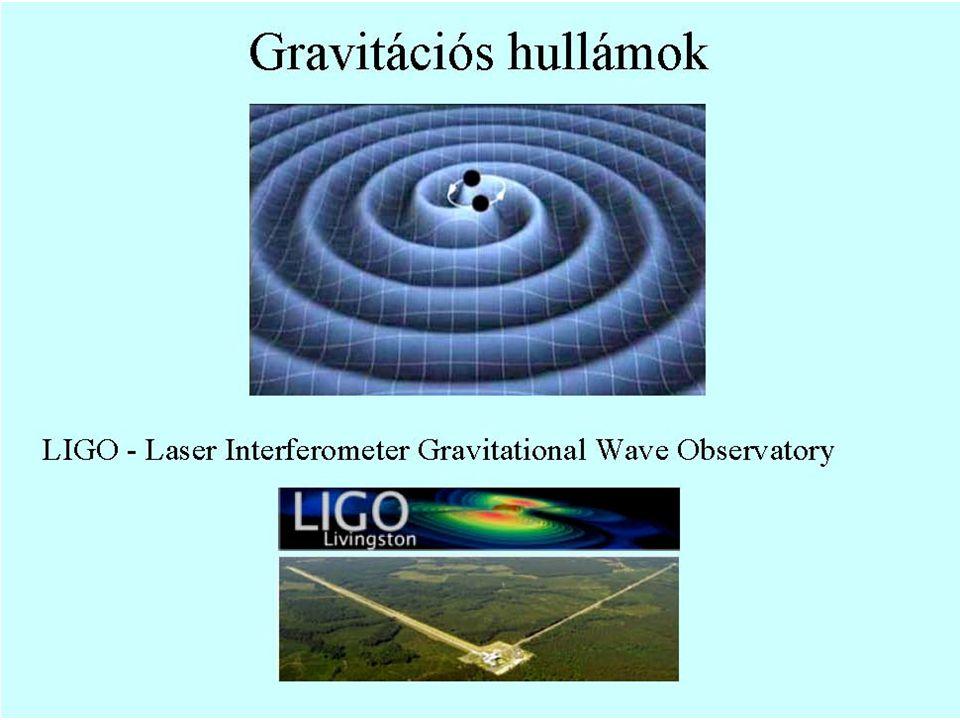 Frame dragging: Forgó tömeg magával ragadja a téridőt Geodetic precession : A görbült téridőben a forgástengely is eltérül