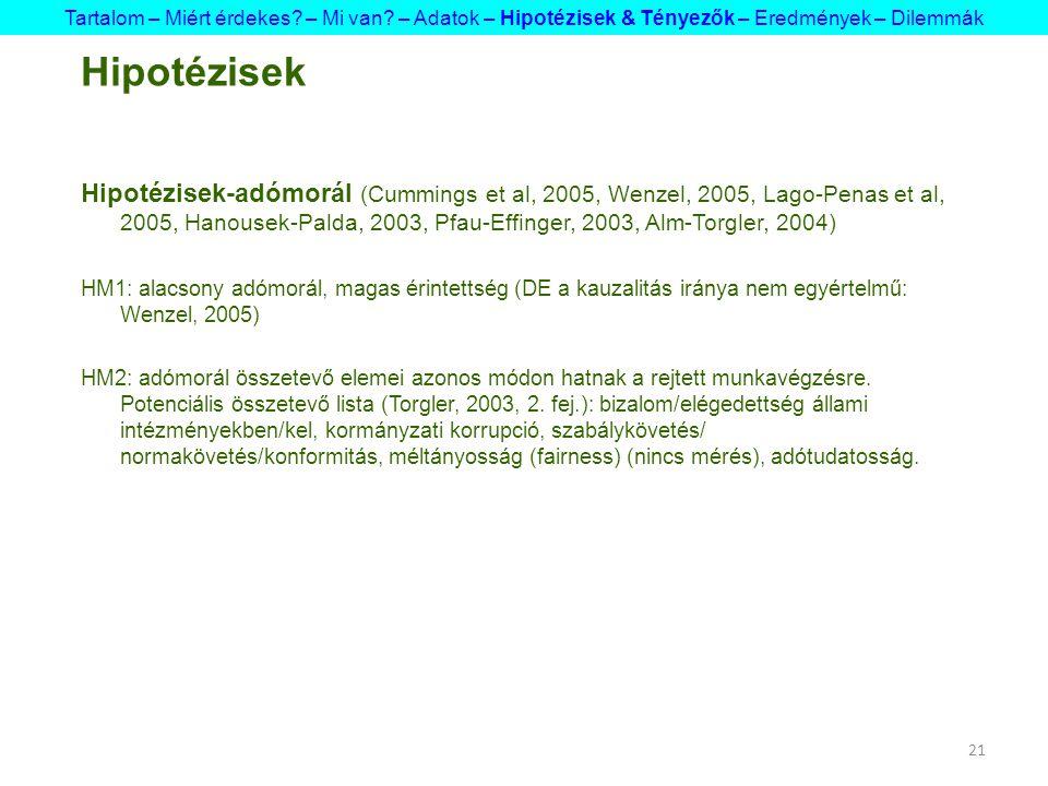 21 Hipotézisek Hipotézisek-adómorál (Cummings et al, 2005, Wenzel, 2005, Lago-Penas et al, 2005, Hanousek-Palda, 2003, Pfau-Effinger, 2003, Alm-Torgler, 2004) HM1: alacsony adómorál, magas érintettség (DE a kauzalitás iránya nem egyértelmű: Wenzel, 2005) HM2: adómorál összetevő elemei azonos módon hatnak a rejtett munkavégzésre.