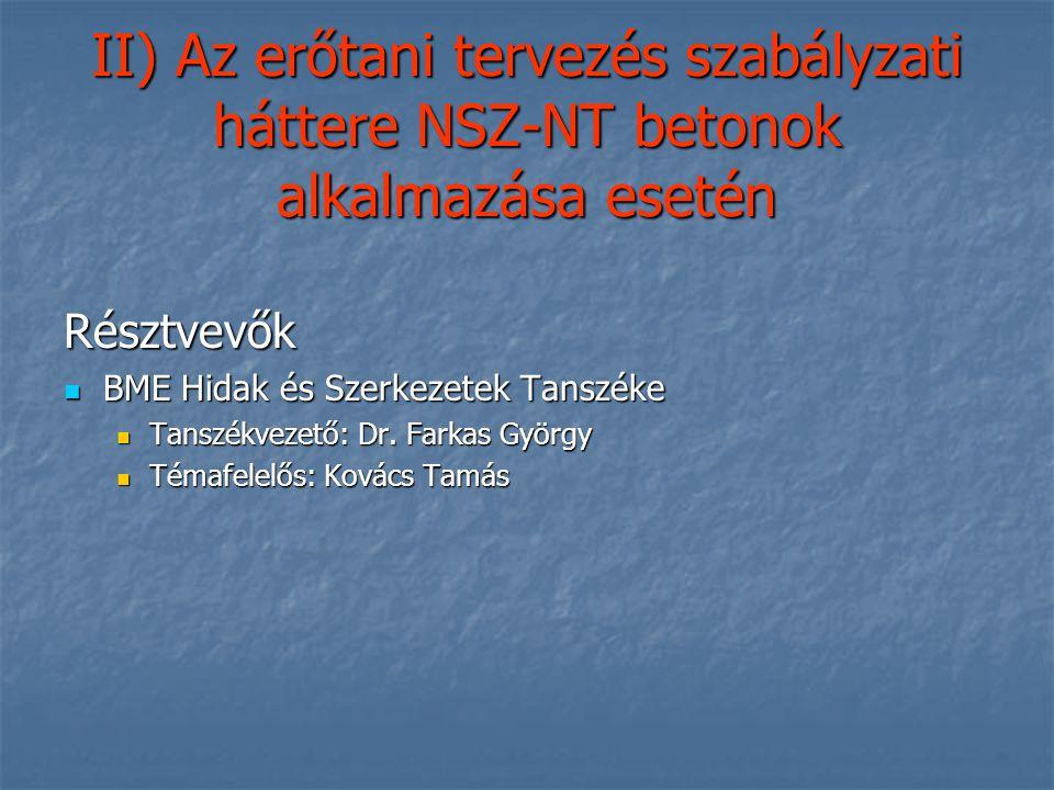 II) Az erőtani tervezés szabályzati háttere NSZ-NT betonok alkalmazása esetén Résztvevők BME Hidak és Szerkezetek Tanszéke BME Hidak és Szerkezetek Ta