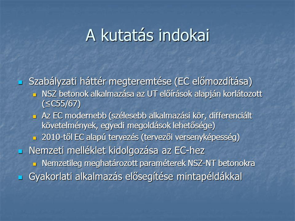A kutatás indokai Szabályzati háttér megteremtése (EC előmozdítása) Szabályzati háttér megteremtése (EC előmozdítása) NSZ betonok alkalmazása az UT el