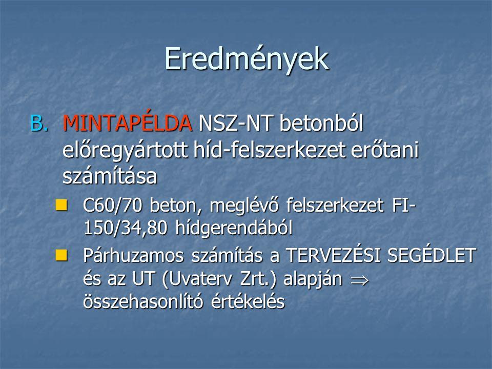 Eredmények B.MINTAPÉLDA NSZ-NT betonból előregyártott híd-felszerkezet erőtani számítása C60/70 beton, meglévő felszerkezet FI- 150/34,80 hídgerendábó
