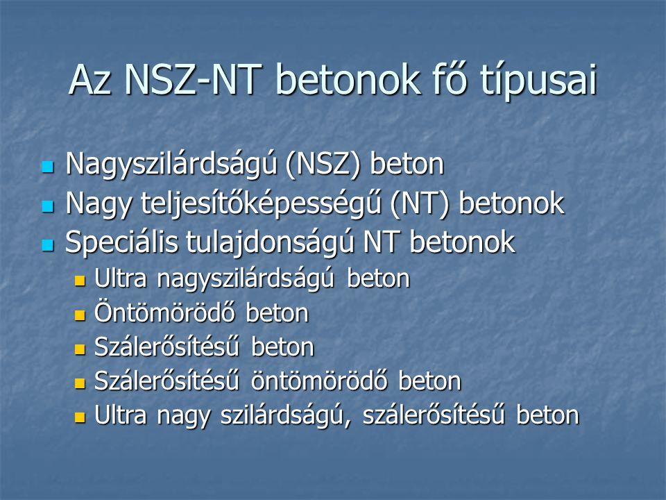 Az NSZ-NT betonok fő típusai Nagyszilárdságú (NSZ) beton Nagyszilárdságú (NSZ) beton Nagy teljesítőképességű (NT) betonok Nagy teljesítőképességű (NT)