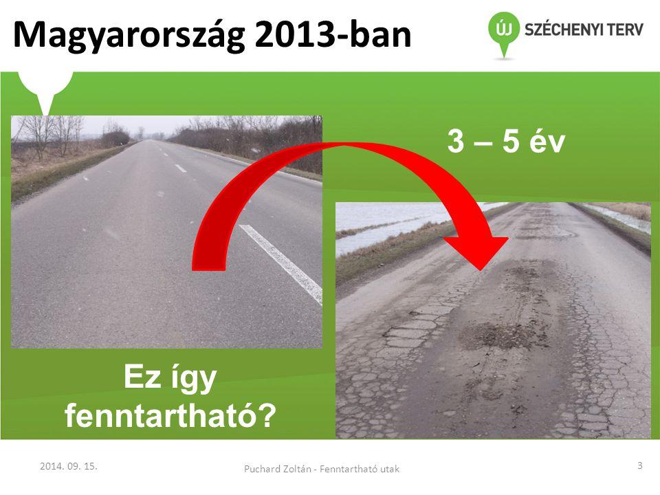 Magyarország 2013-ban 3 – 5 év Ez így fenntartható.