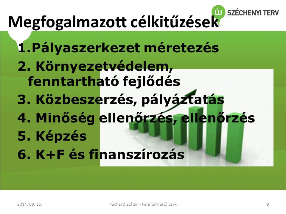 2014.09. 15.Puchard Zoltán - Fenntartható utak9 1.Pályaszerkezet méretezés 2.