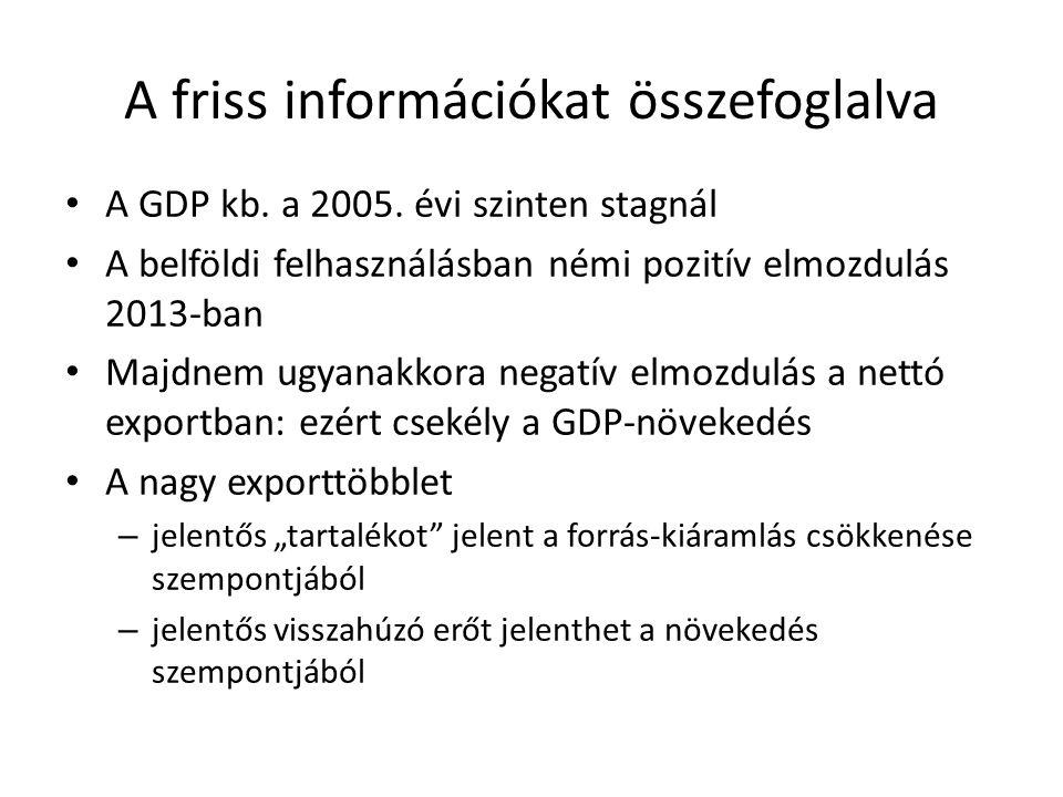 A friss információkat összefoglalva A GDP kb. a 2005. évi szinten stagnál A belföldi felhasználásban némi pozitív elmozdulás 2013-ban Majdnem ugyanakk